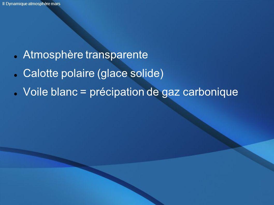 Atmosphère transparente Calotte polaire (glace solide)