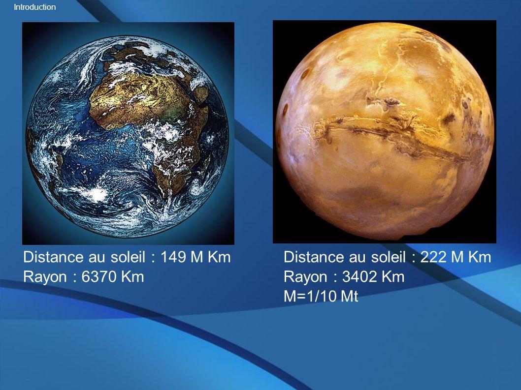 Distance au soleil : 149 M Km Rayon : 6370 Km