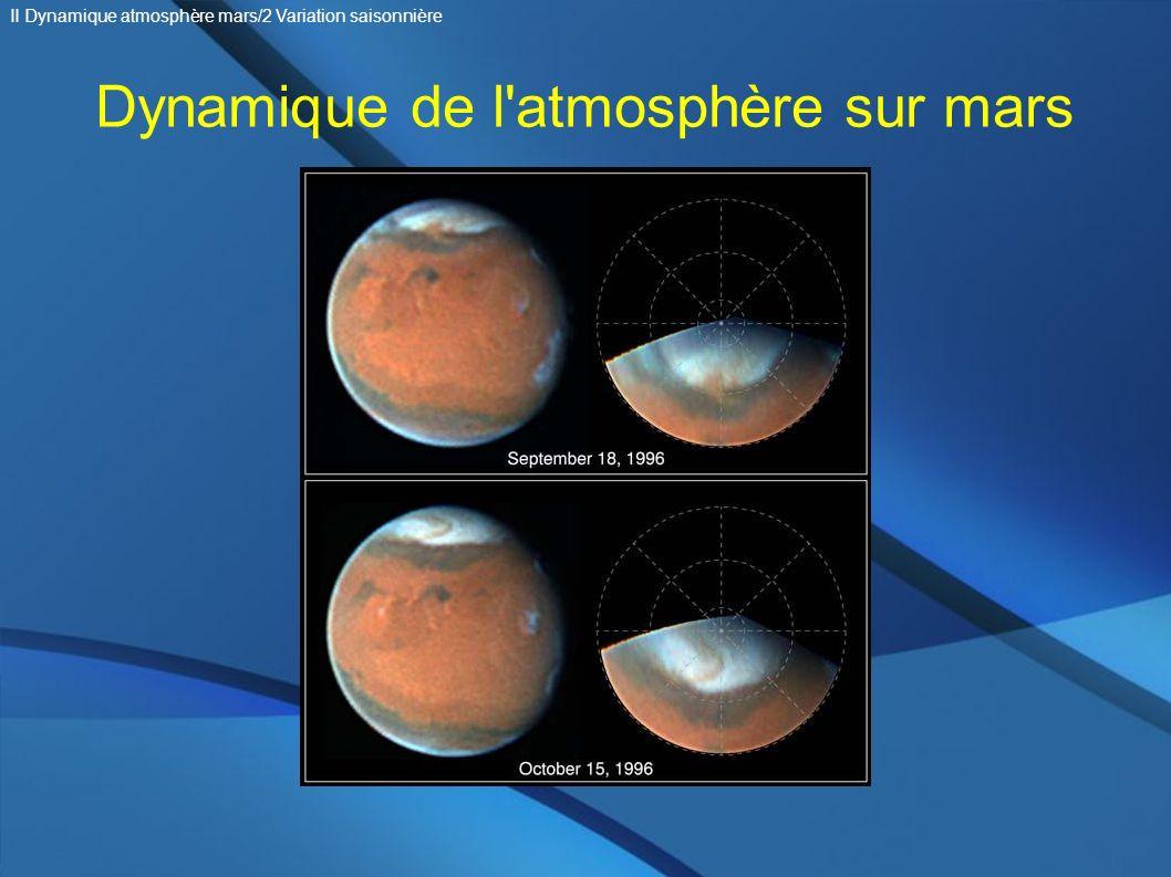 Dynamique de l atmosphère sur mars