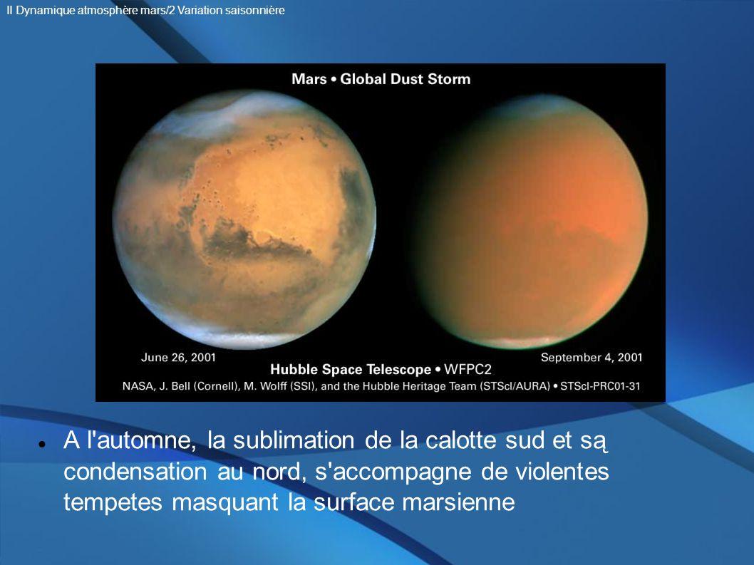 II Dynamique atmosphère mars/2 Variation saisonnière