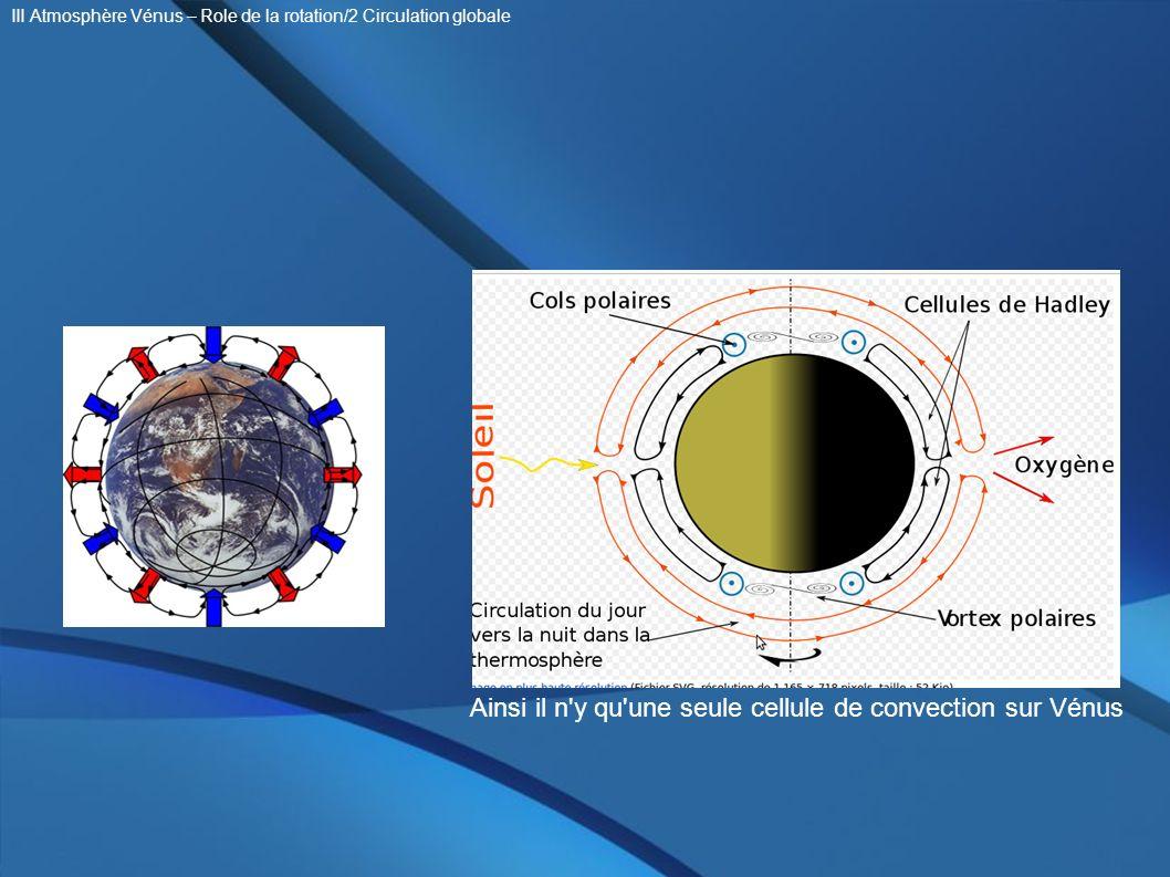 Ainsi il n y qu une seule cellule de convection sur Vénus