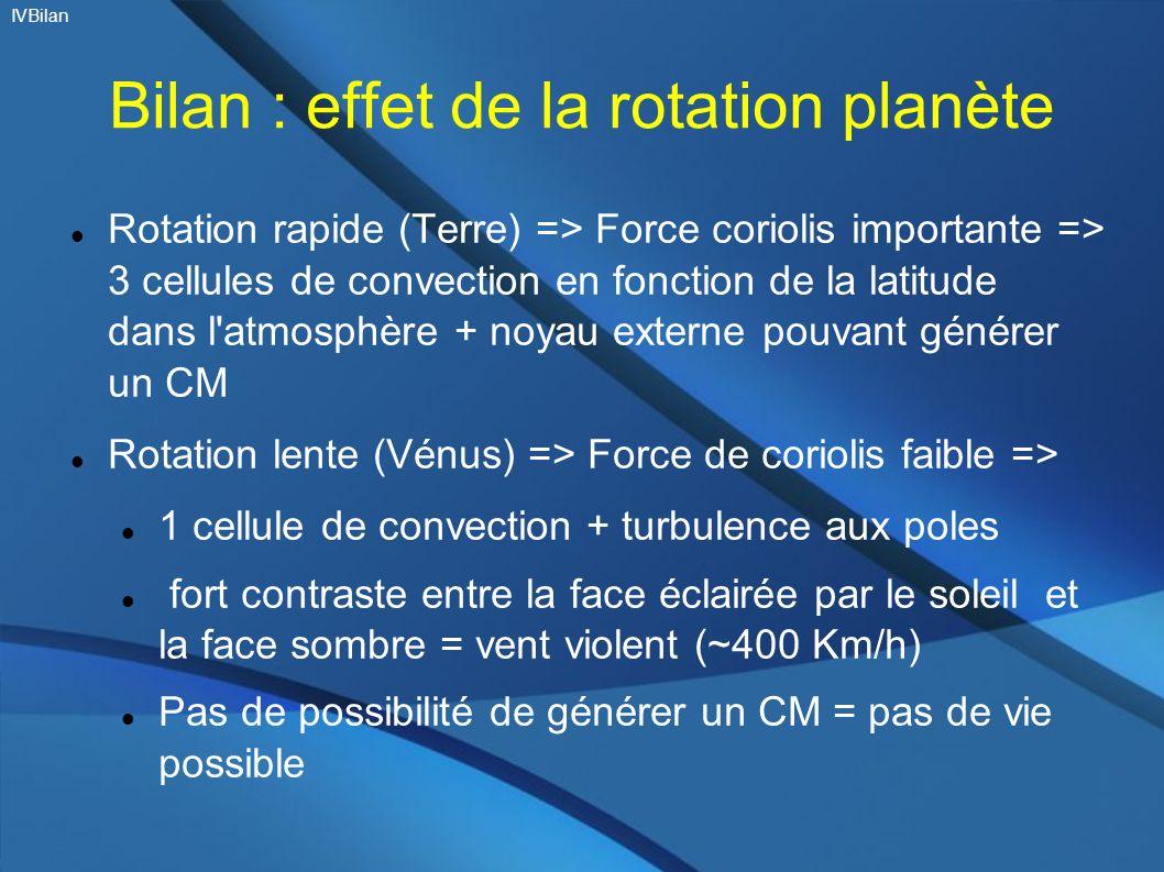 Bilan : effet de la rotation planète