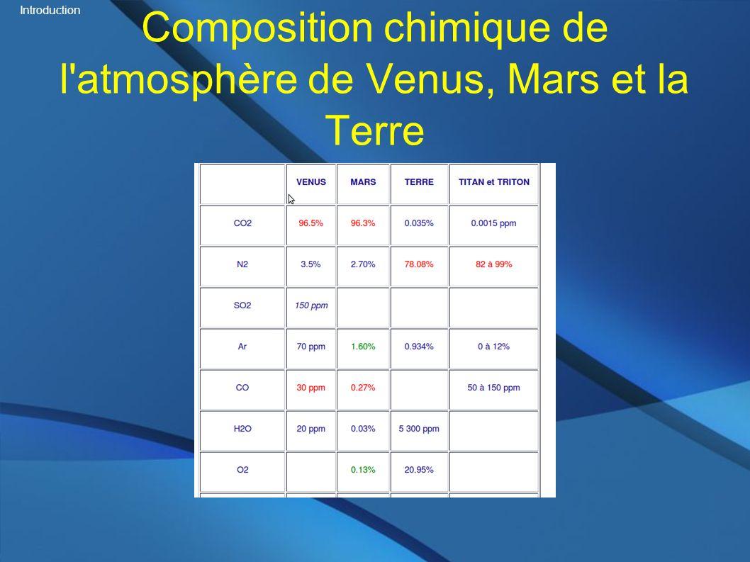 Composition chimique de l atmosphère de Venus, Mars et la Terre