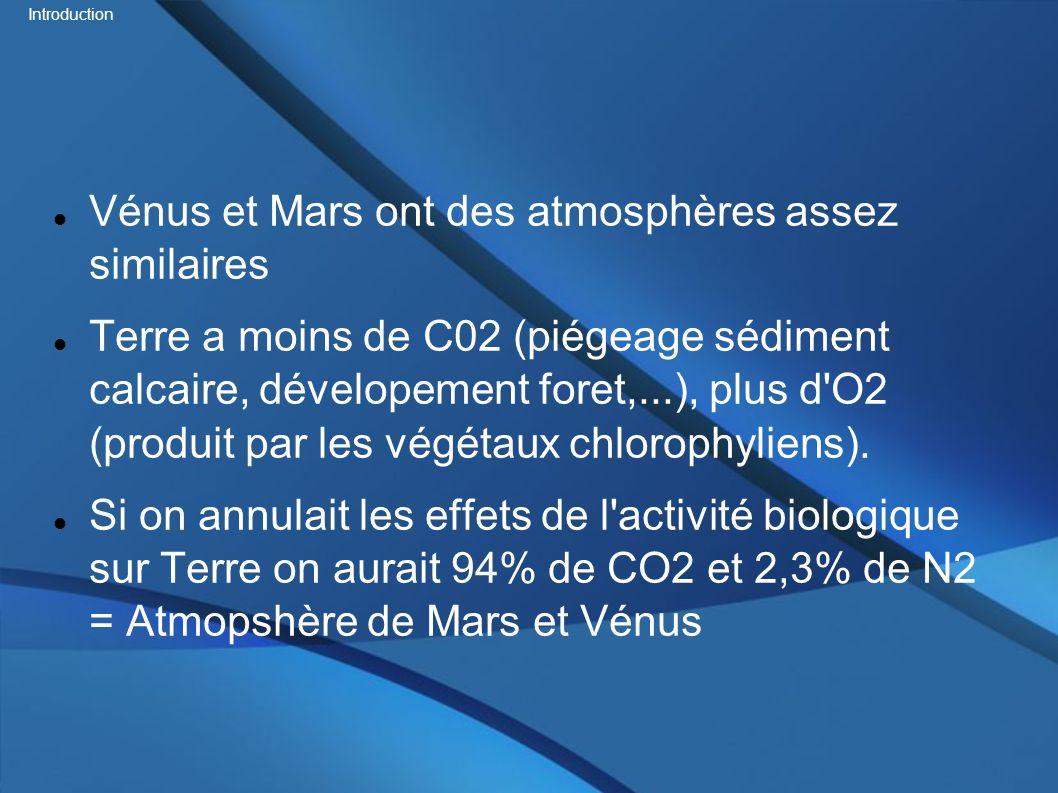 Vénus et Mars ont des atmosphères assez similaires