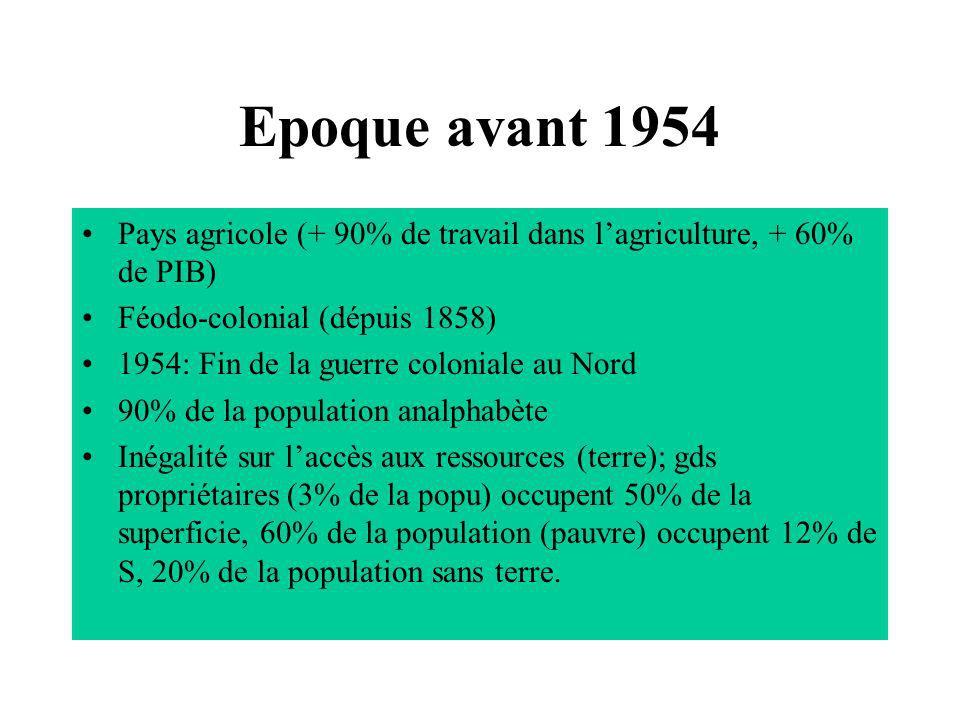 Epoque avant 1954 Pays agricole (+ 90% de travail dans l'agriculture, + 60% de PIB) Féodo-colonial (dépuis 1858)