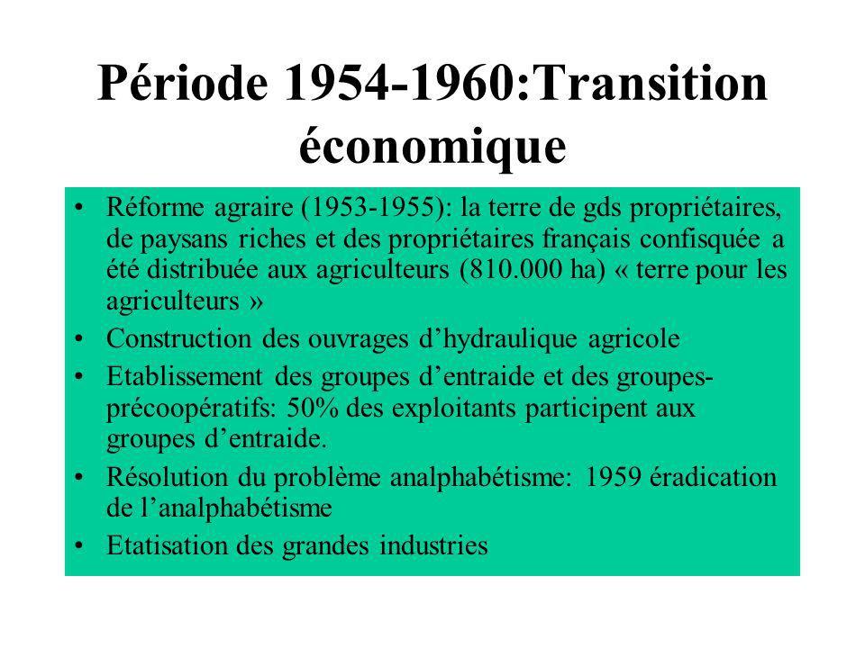 Période 1954-1960:Transition économique