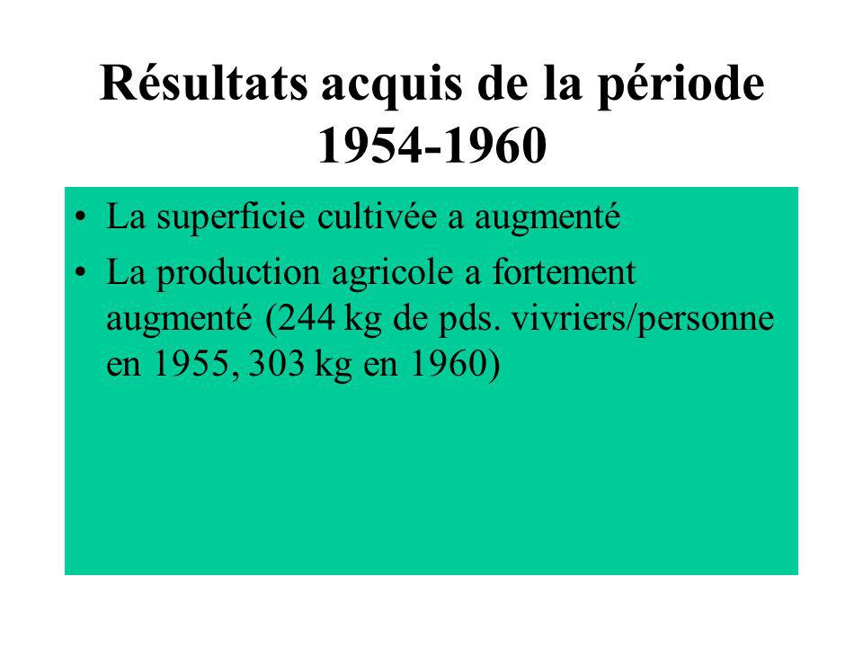 Résultats acquis de la période 1954-1960