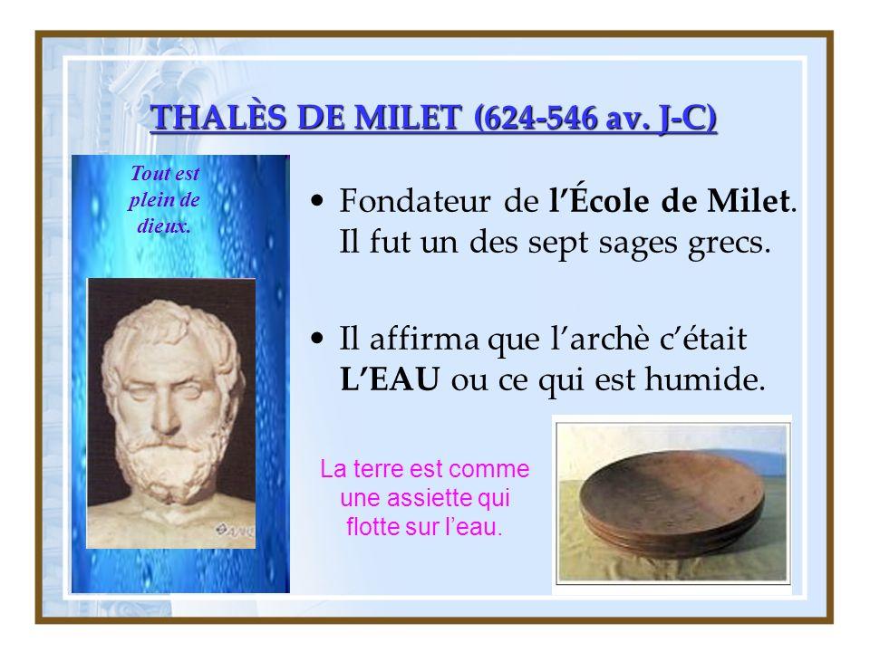 THALÈS DE MILET (624-546 av. J-C)