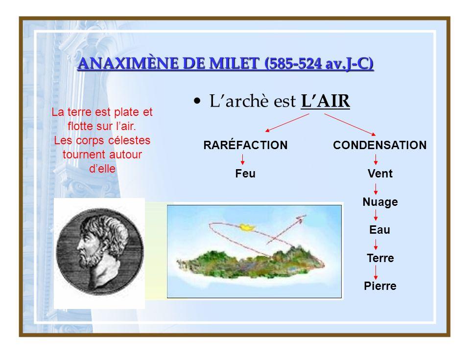 ANAXIMÈNE DE MILET (585-524 av.J-C)