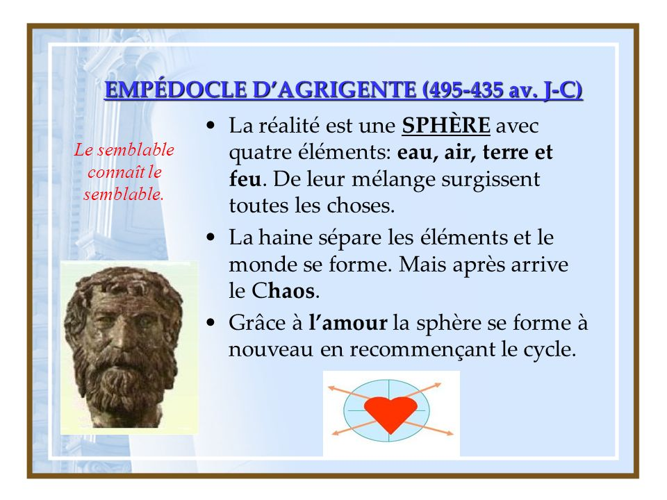 EMPÉDOCLE D'AGRIGENTE (495-435 av. J-C)