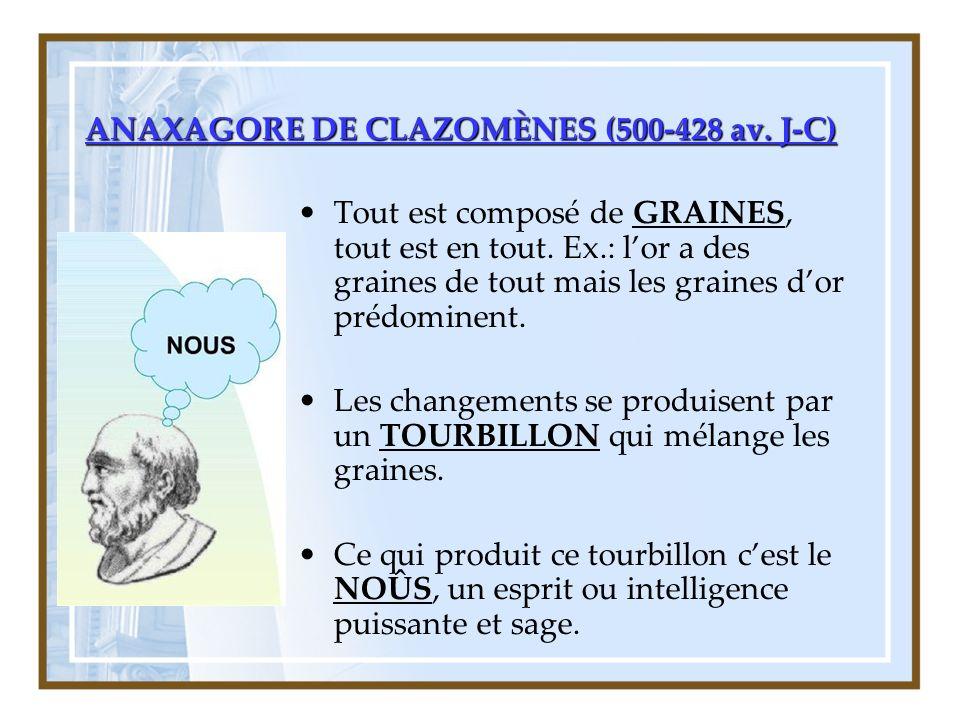 ANAXAGORE DE CLAZOMÈNES (500-428 av. J-C)