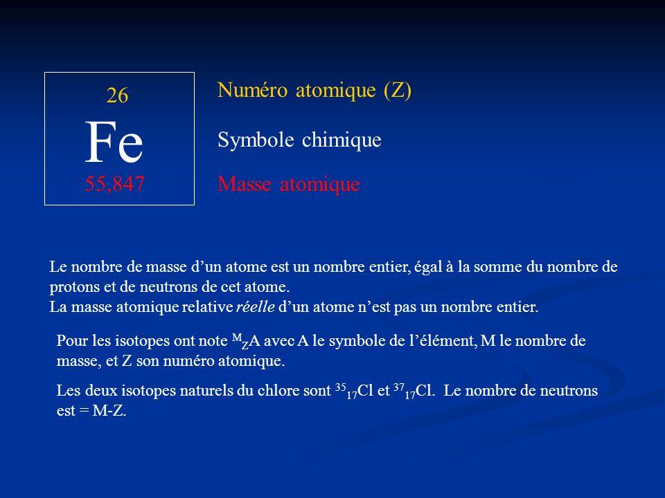 Fe Numéro atomique (Z) 26 Symbole chimique 55,847 Masse atomique