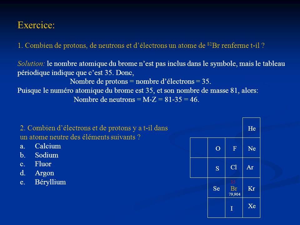 Exercice: 1. Combien de protons, de neutrons et d'électrons un atome de 81Br renferme t-il