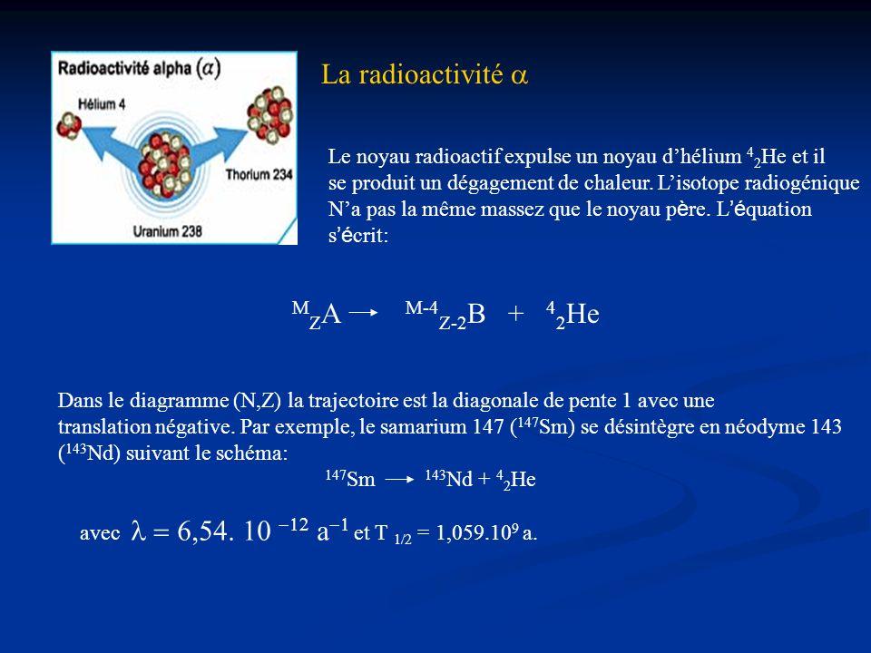 La radioactivité  MZA M-4Z-2B + 42He