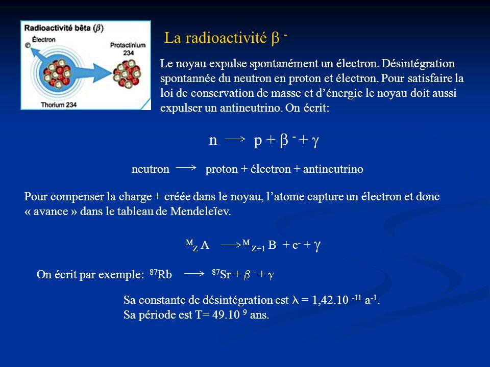 La radioactivité - n p + - + 