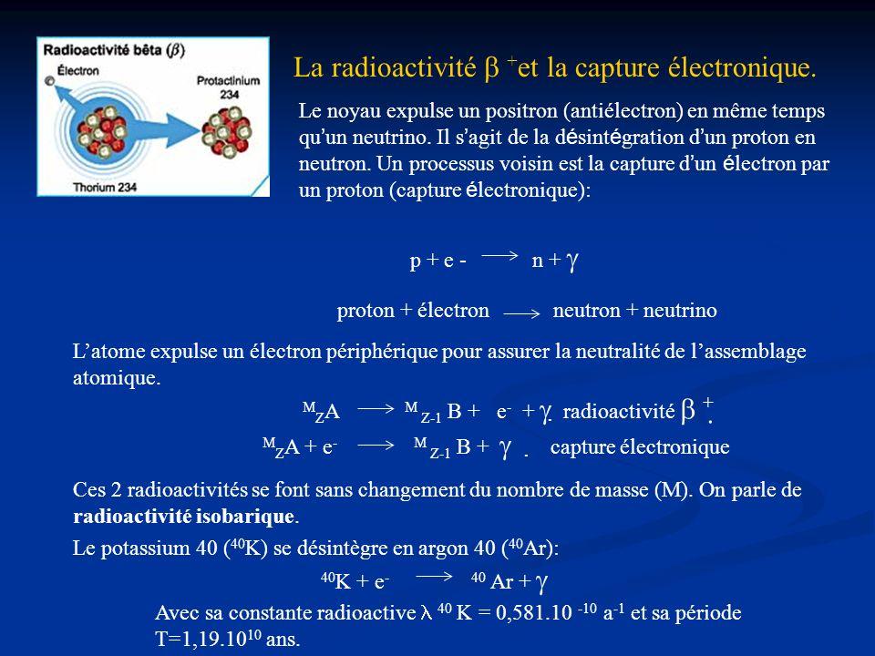 La radioactivité +et la capture électronique.