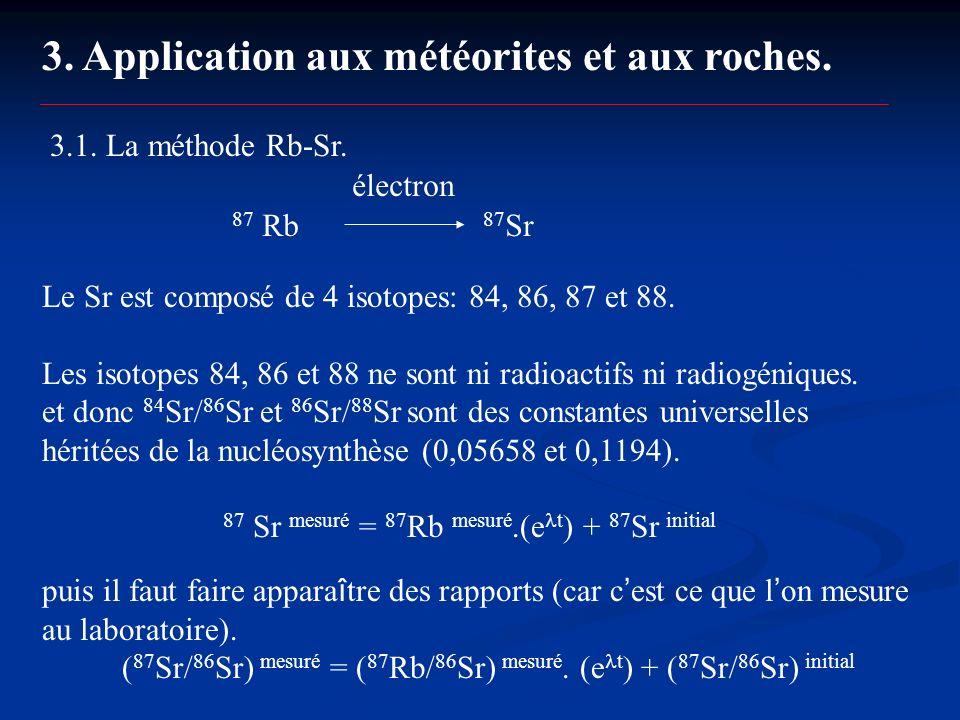 3. Application aux météorites et aux roches.