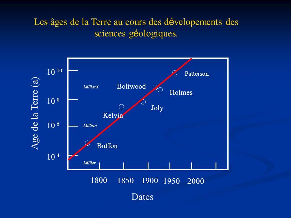 Les âges de la Terre au cours des dévelopements des