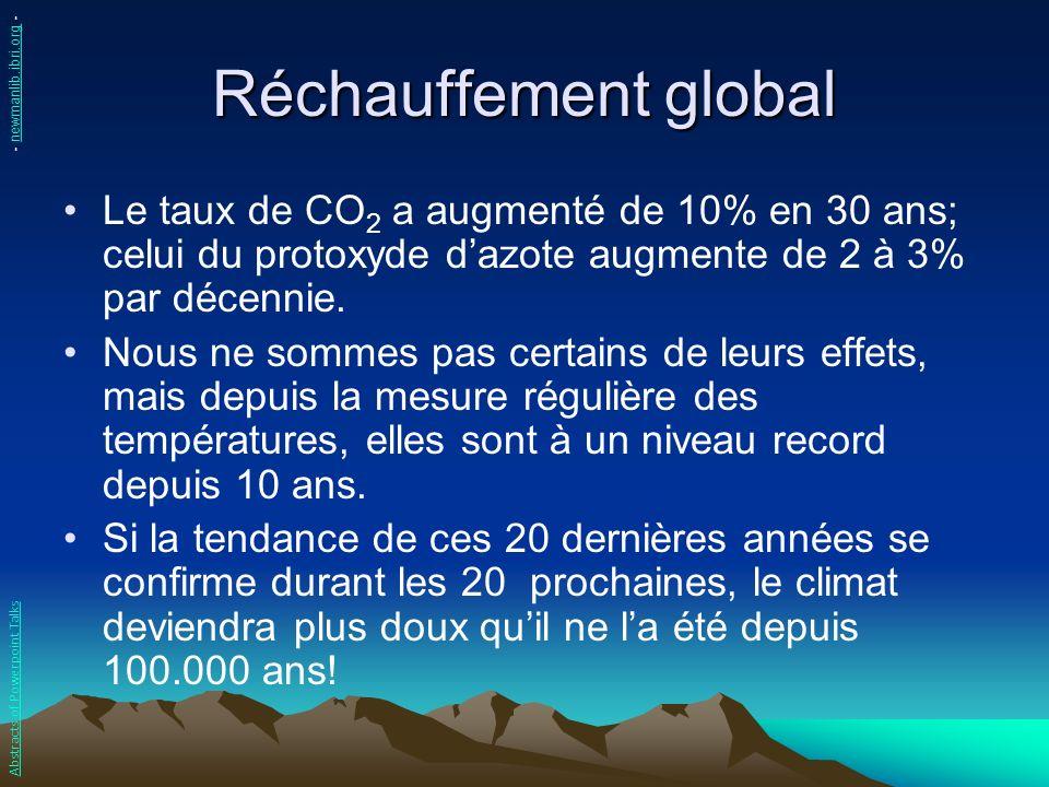Réchauffement global - newmanlib.ibri.org - Le taux de CO2 a augmenté de 10% en 30 ans; celui du protoxyde d'azote augmente de 2 à 3% par décennie.