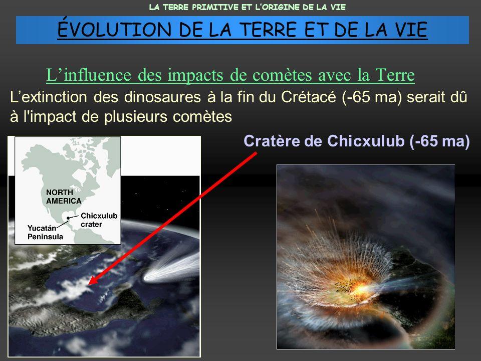 Cratère de Chicxulub (-65 ma)