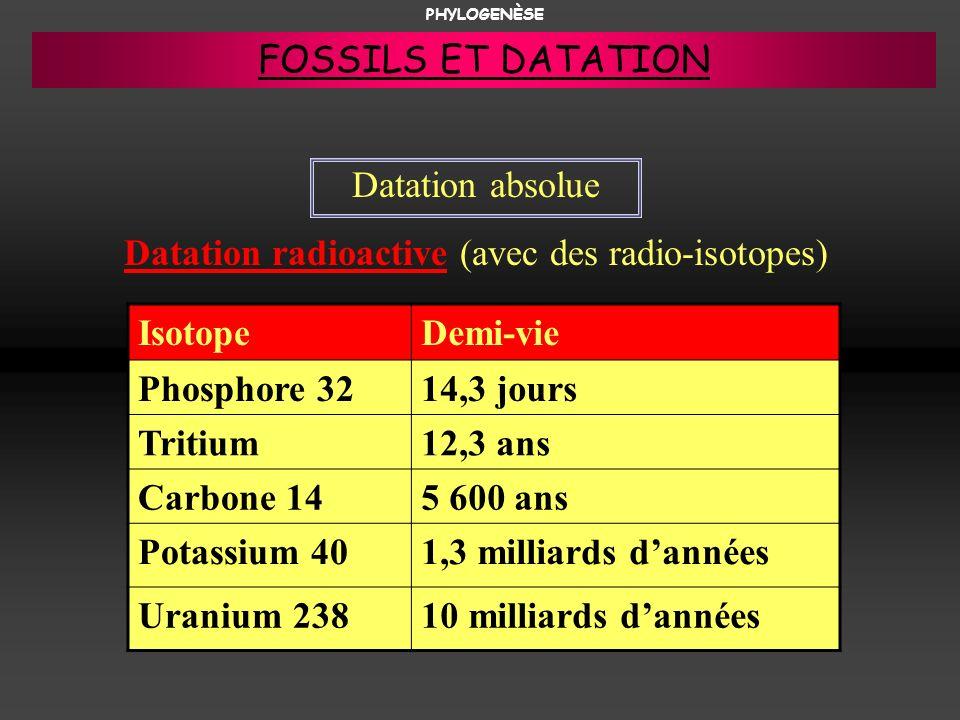 Datation radioactive (avec des radio-isotopes)