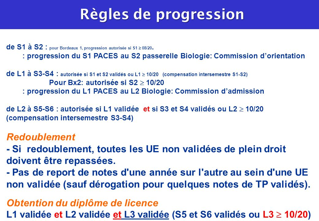Règles de progression Redoublement