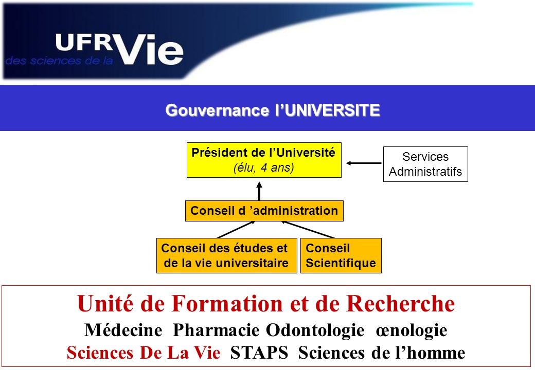 Gouvernance l'UNIVERSITE de la vie universitaire