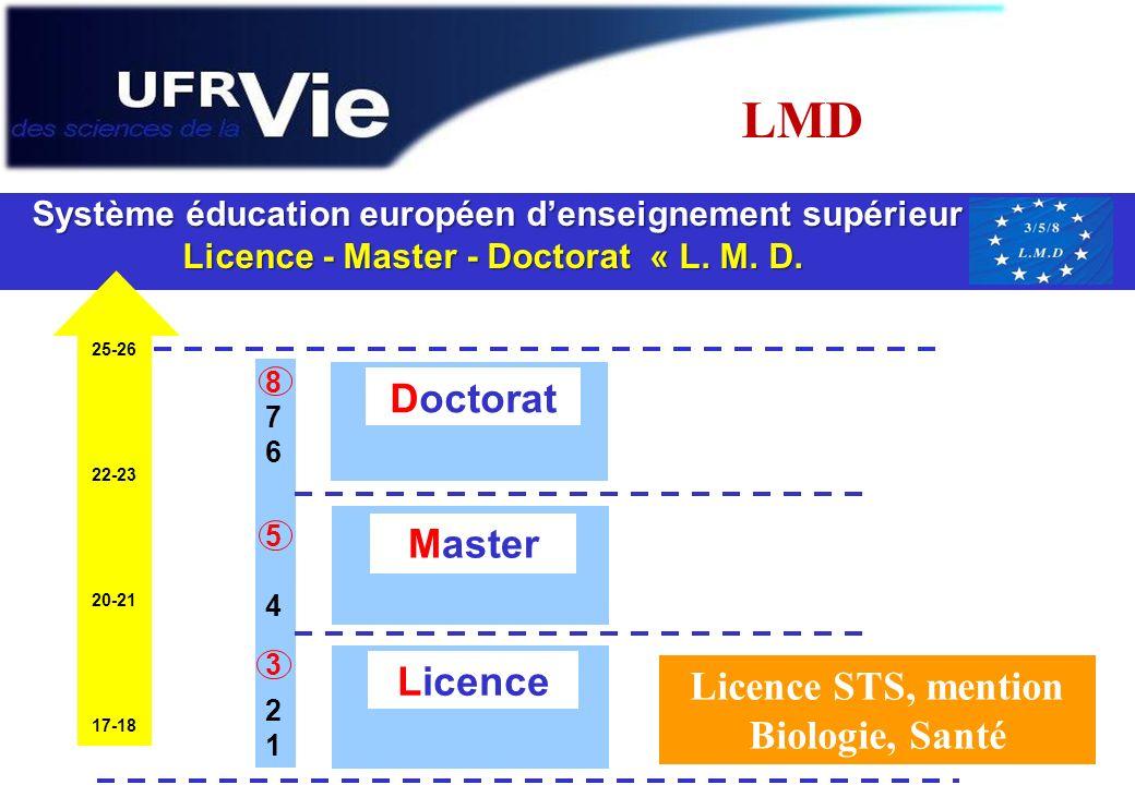 LMD Doctorat Master Licence Licence STS, mention Biologie, Santé