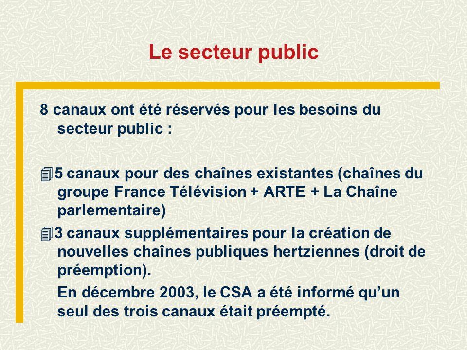 Le secteur public 8 canaux ont été réservés pour les besoins du secteur public :