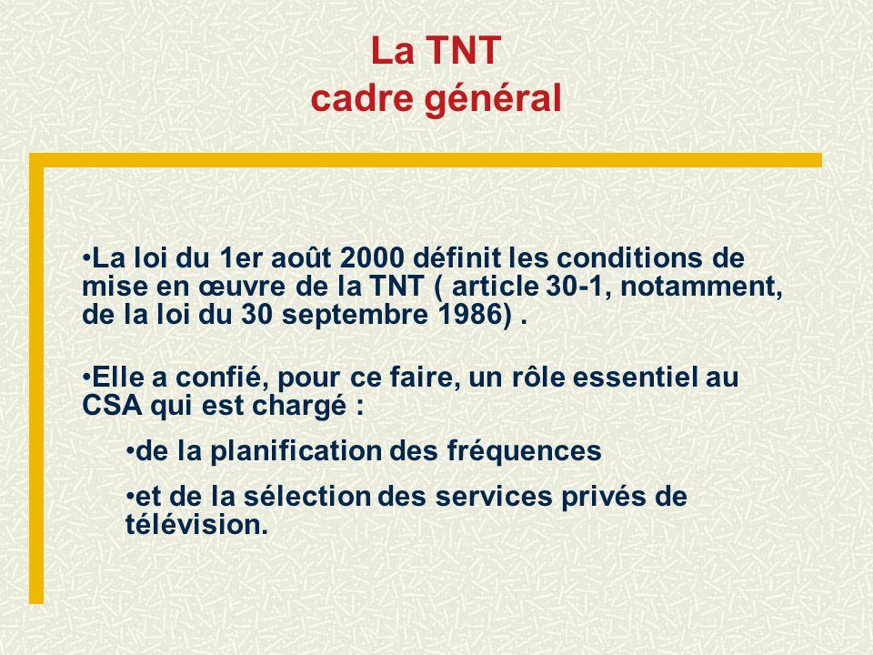 La TNT cadre général