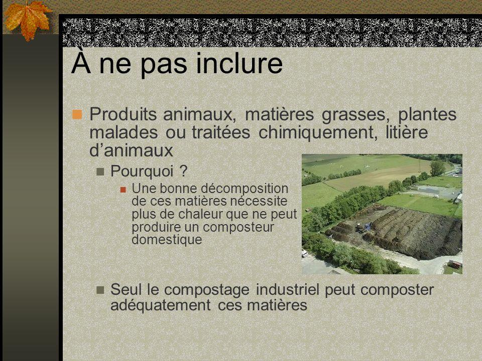 À ne pas inclure Produits animaux, matières grasses, plantes malades ou traitées chimiquement, litière d'animaux.
