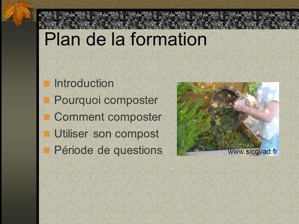 Plan de la formation Introduction Pourquoi composter Comment composter