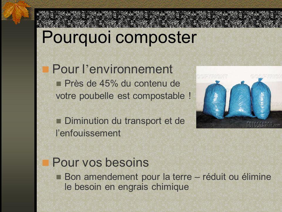 Pourquoi composter Pour l'environnement Pour vos besoins