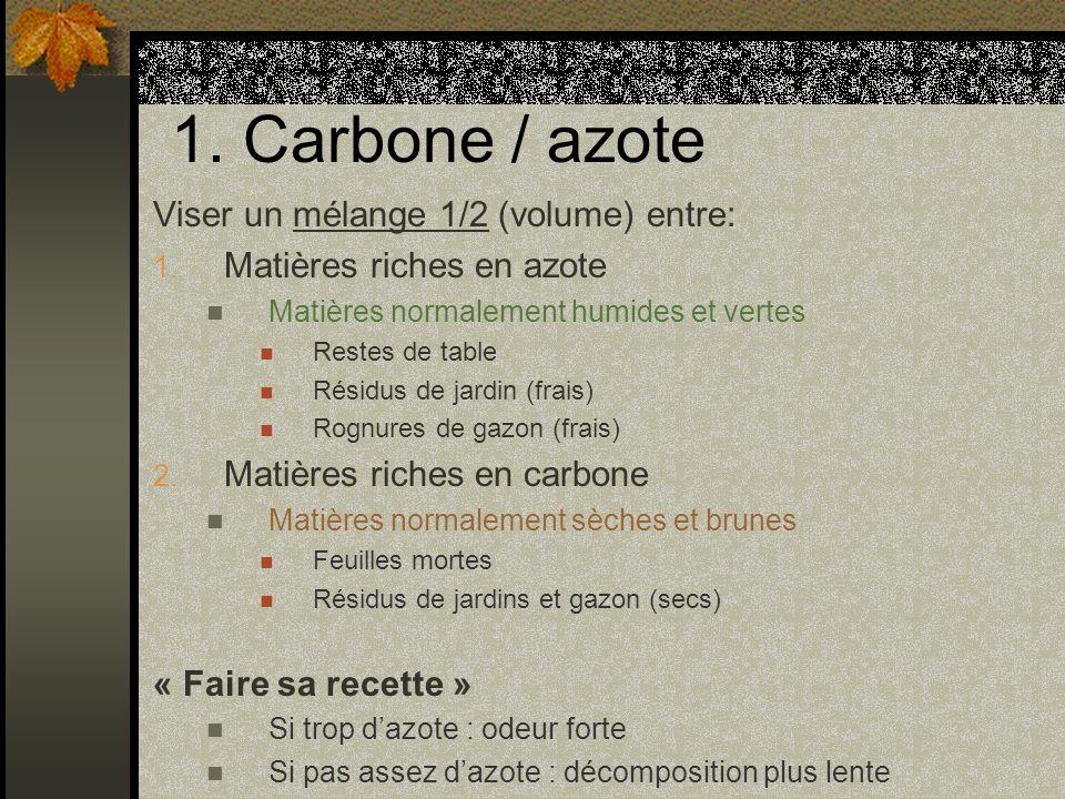 1. Carbone / azote Viser un mélange 1/2 (volume) entre: