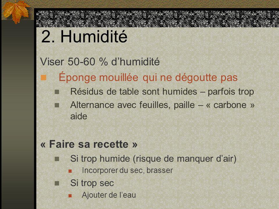 2. Humidité Viser 50-60 % d'humidité