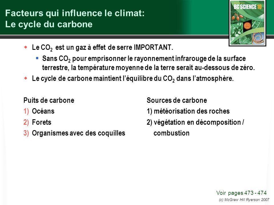 Facteurs qui influence le climat: Le cycle du carbone