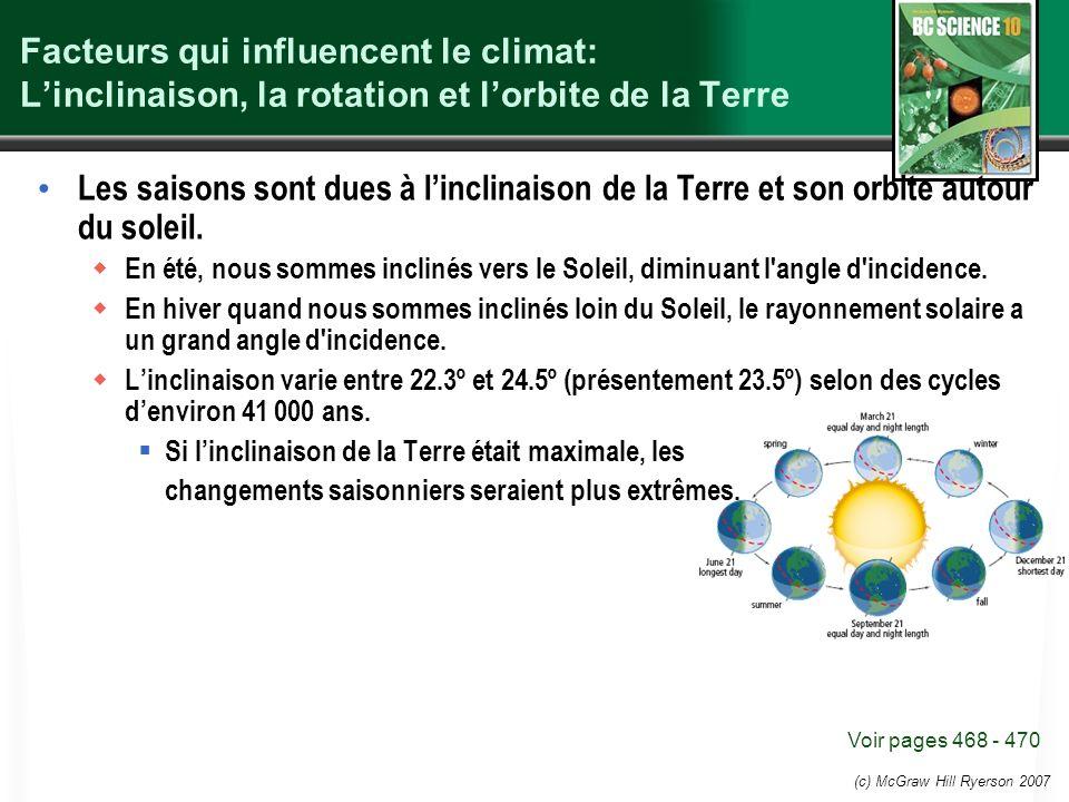 Facteurs qui influencent le climat: L'inclinaison, la rotation et l'orbite de la Terre