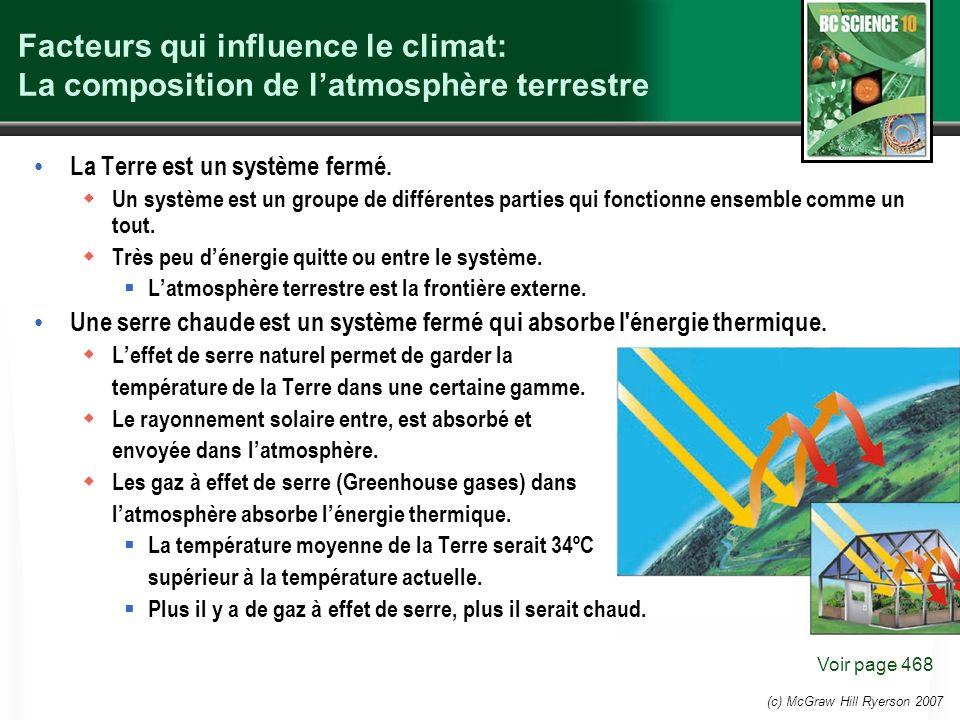 Facteurs qui influence le climat: La composition de l'atmosphère terrestre