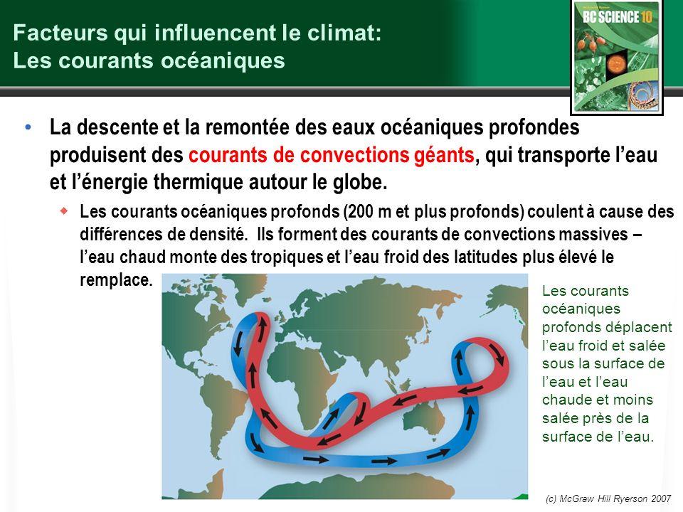 Facteurs qui influencent le climat: Les courants océaniques
