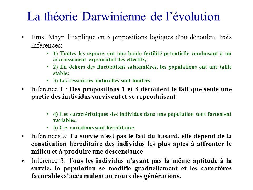La théorie Darwinienne de l'évolution