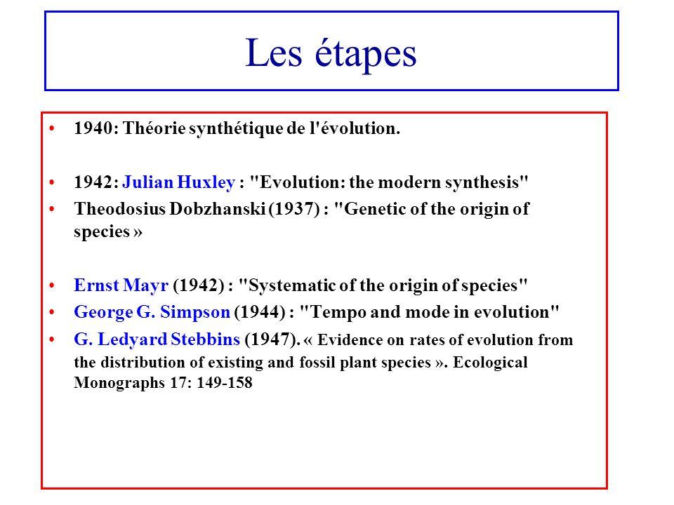 Les étapes 1940: Théorie synthétique de l évolution.