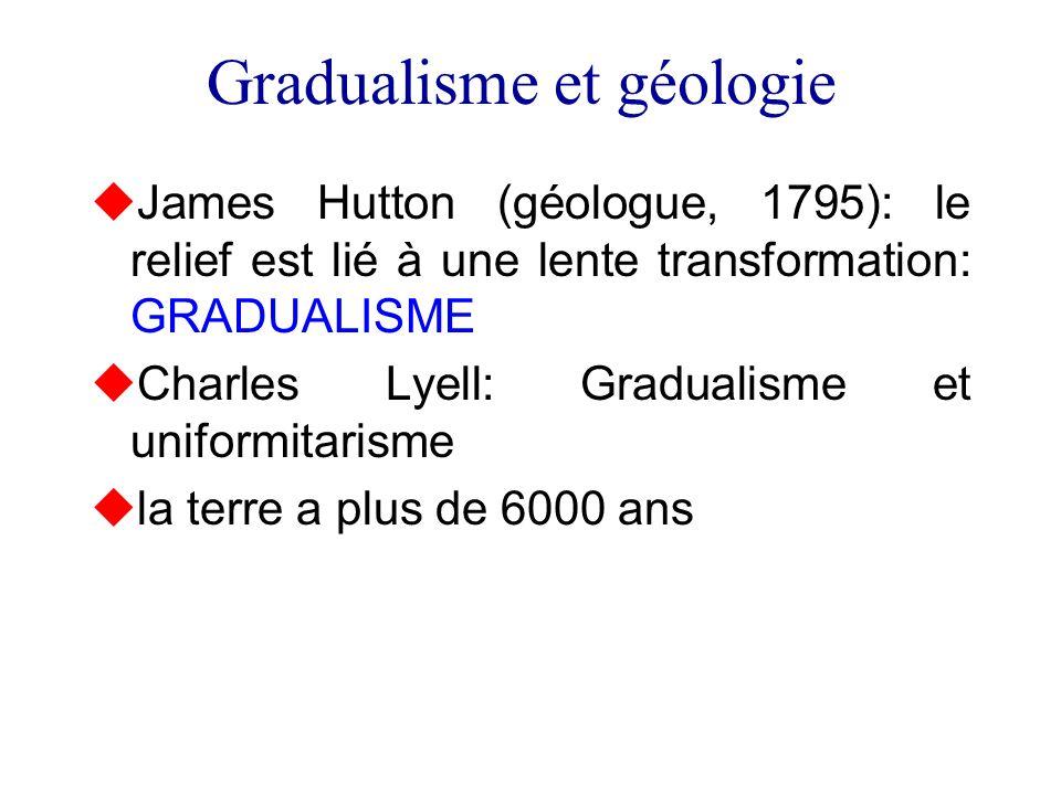 Gradualisme et géologie