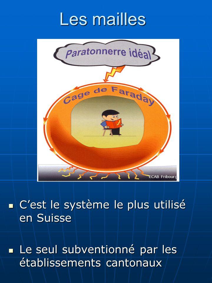 Les mailles C'est le système le plus utilisé en Suisse