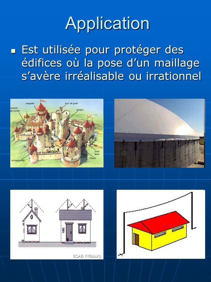 Application Est utilisée pour protéger des édifices où la pose d'un maillage s'avère irréalisable ou irrationnel.