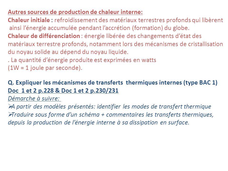 Autres sources de production de chaleur interne: