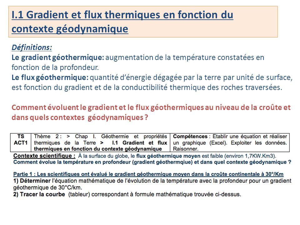 I.1 Gradient et flux thermiques en fonction du contexte géodynamique