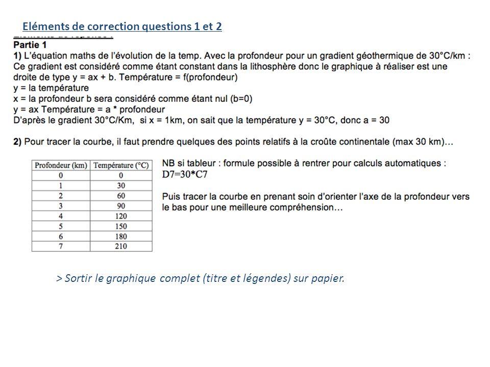 Eléments de correction questions 1 et 2