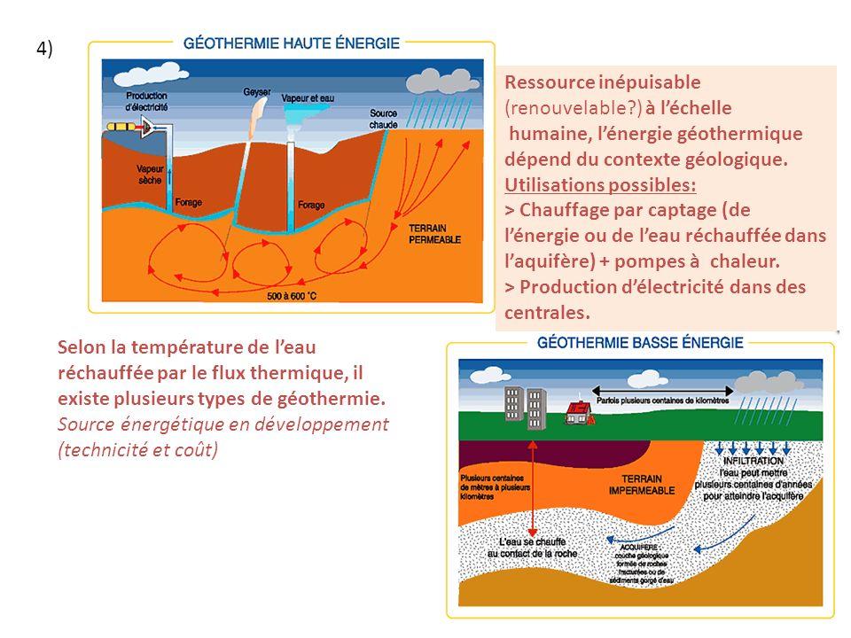 4) Ressource inépuisable (renouvelable ) à l'échelle. humaine, l'énergie géothermique. dépend du contexte géologique.