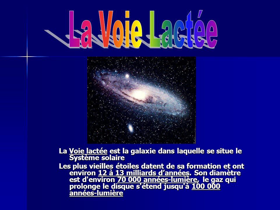 La Voie Lactée La Voie lactée est la galaxie dans laquelle se situe le Système solaire.