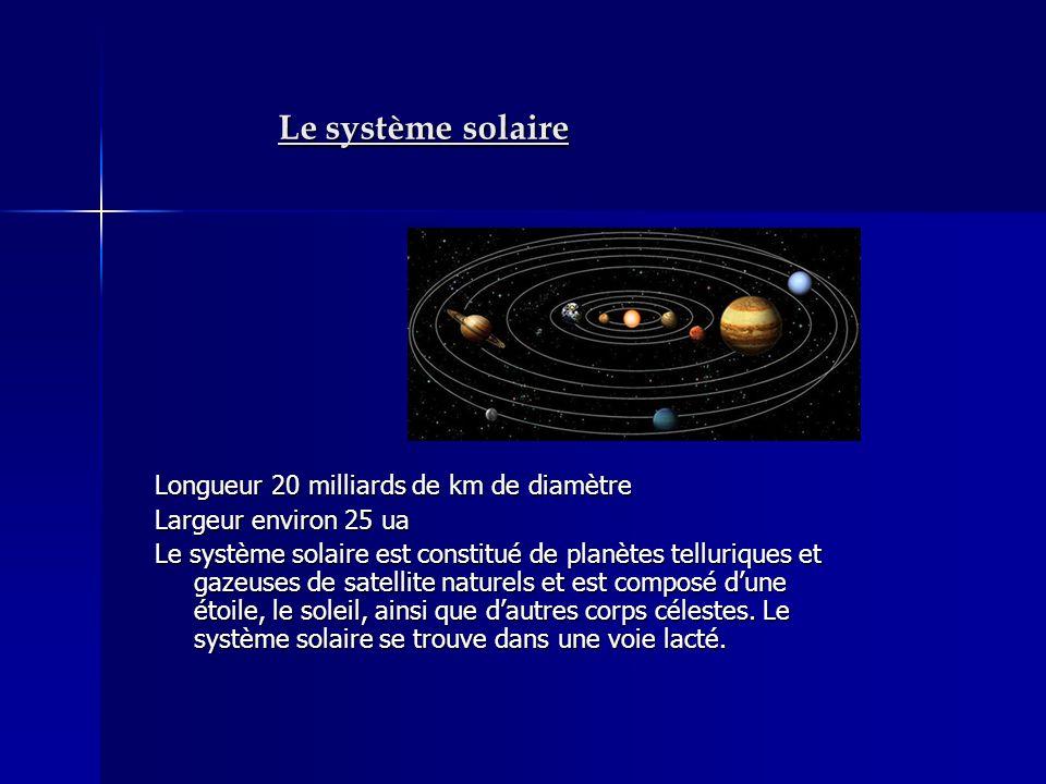 Le système solaire Longueur 20 milliards de km de diamètre